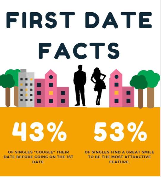 bb45fe67906 First Date Tips: The Best 40 Tips For First Date Success