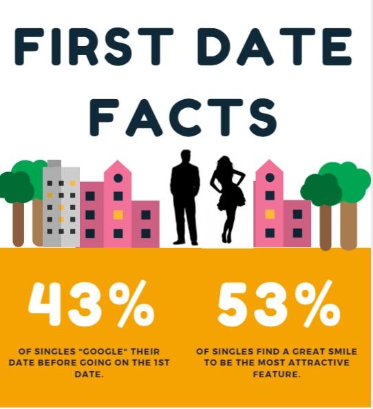 Dating websites yahoo
